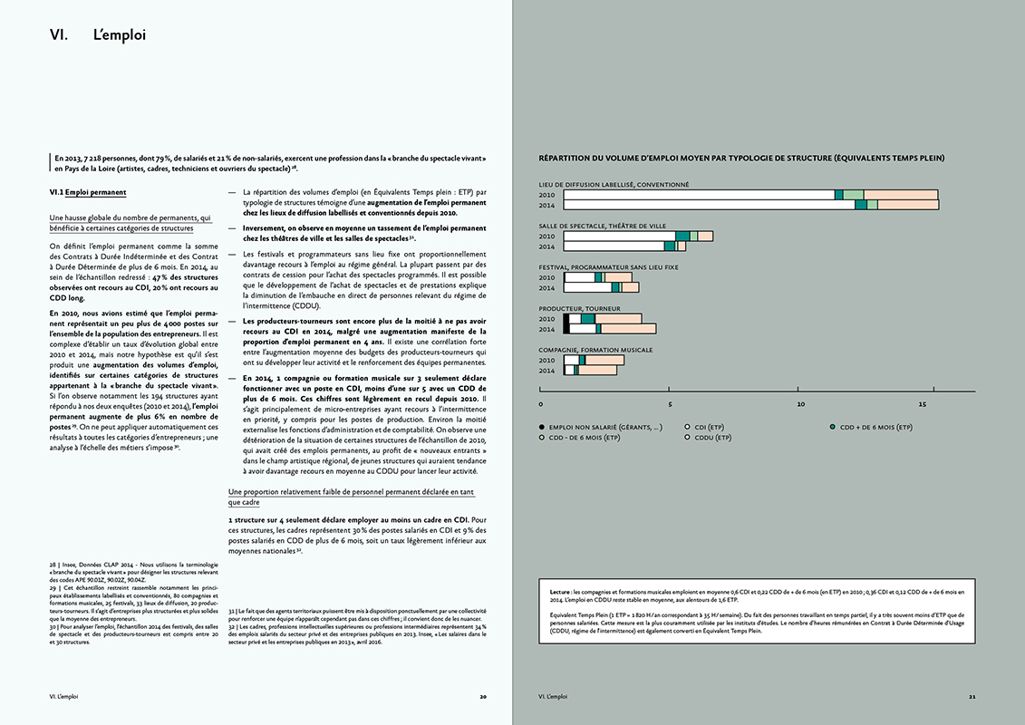 Double page texte + data - édition OPPSV 2014