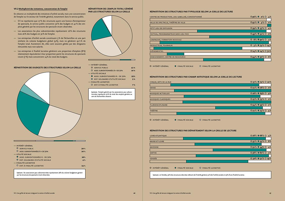 Double page coloré avec Data - édition OPPSV 2014