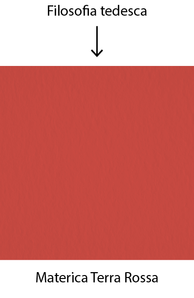 Le papier Materica Terra Rossa de Fedrigoni est utilisé pour la collection Filosofia Tedesca