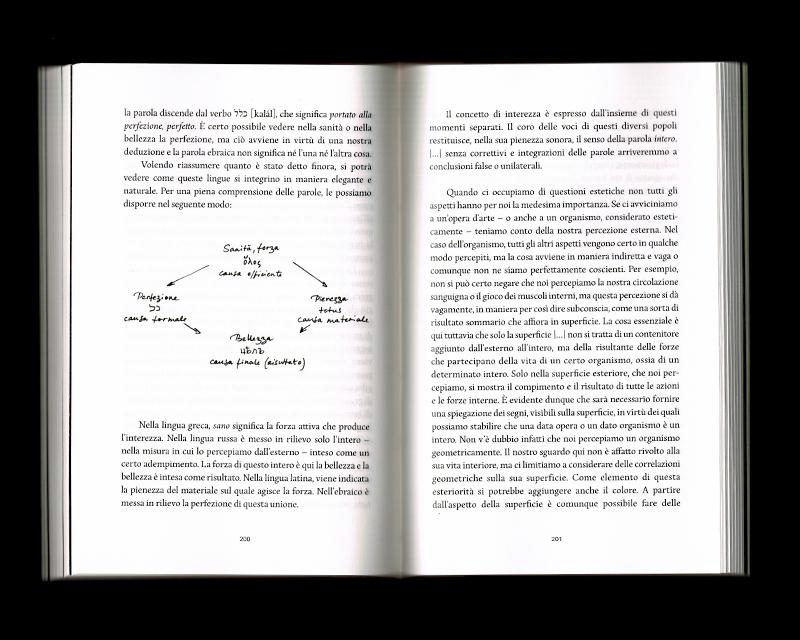 Page intérieur du Scritti sullo spazio, p200 - 201