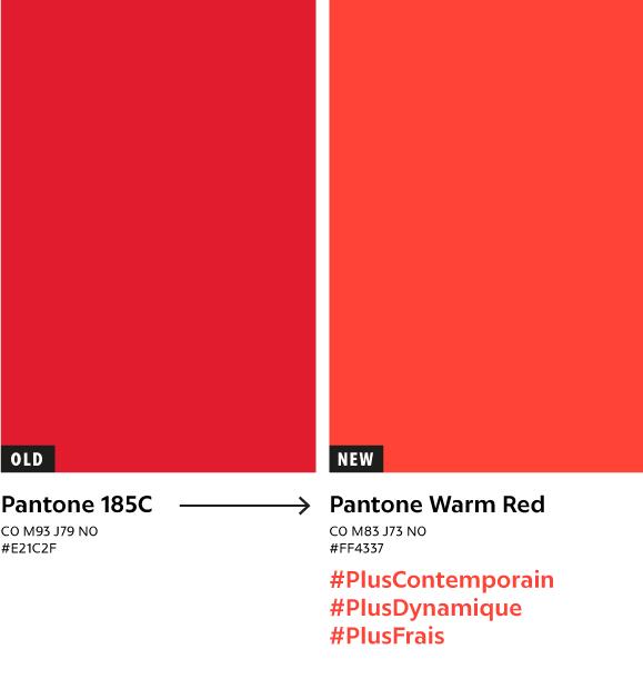 Pantone warm red