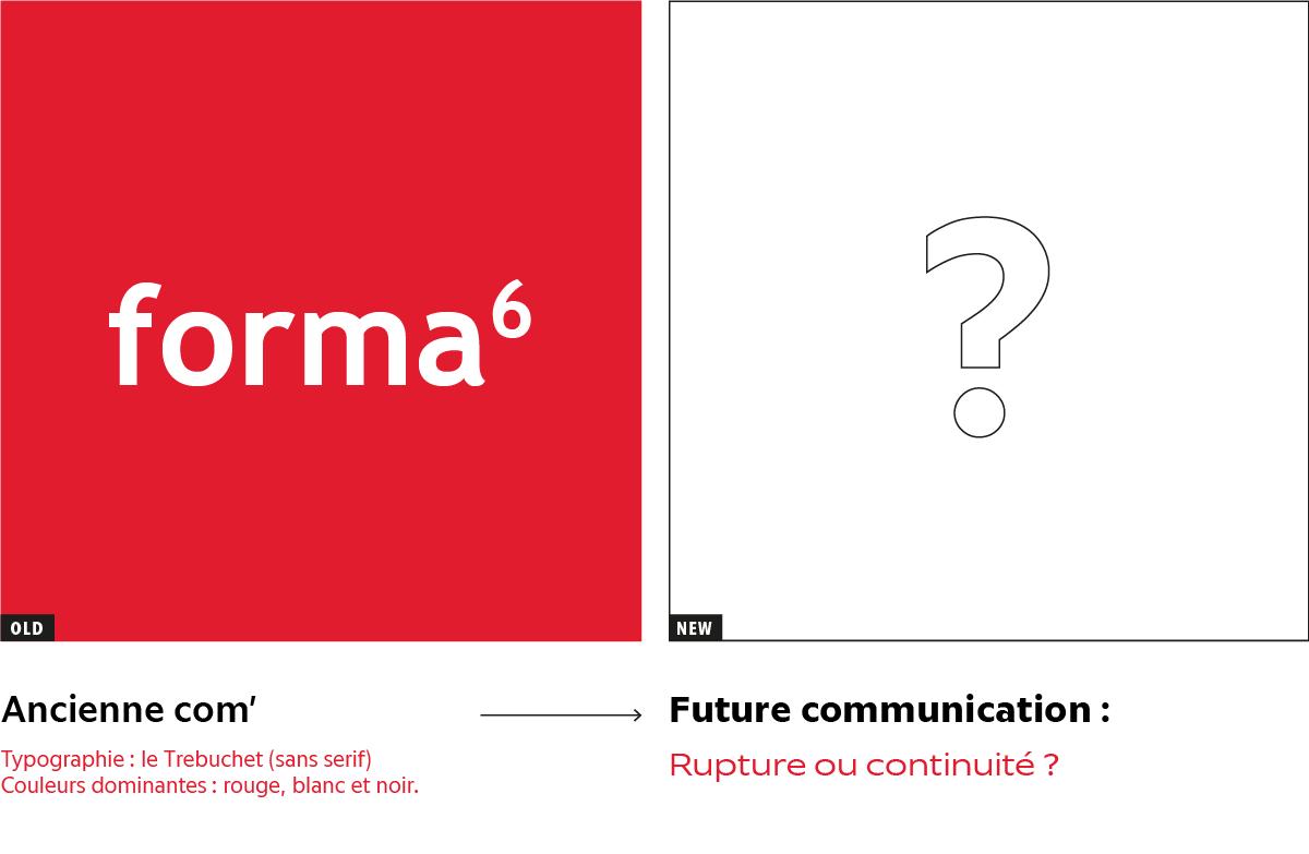 Statégie de communication