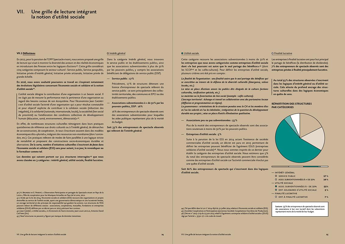 Double page coloré - édition OPPSV 2014