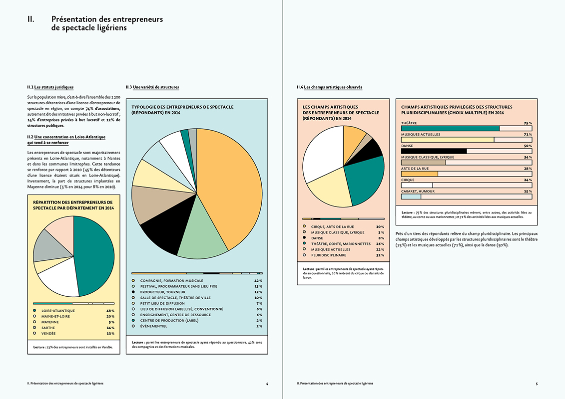 Double page avec DATA - édition OPPSV 2014