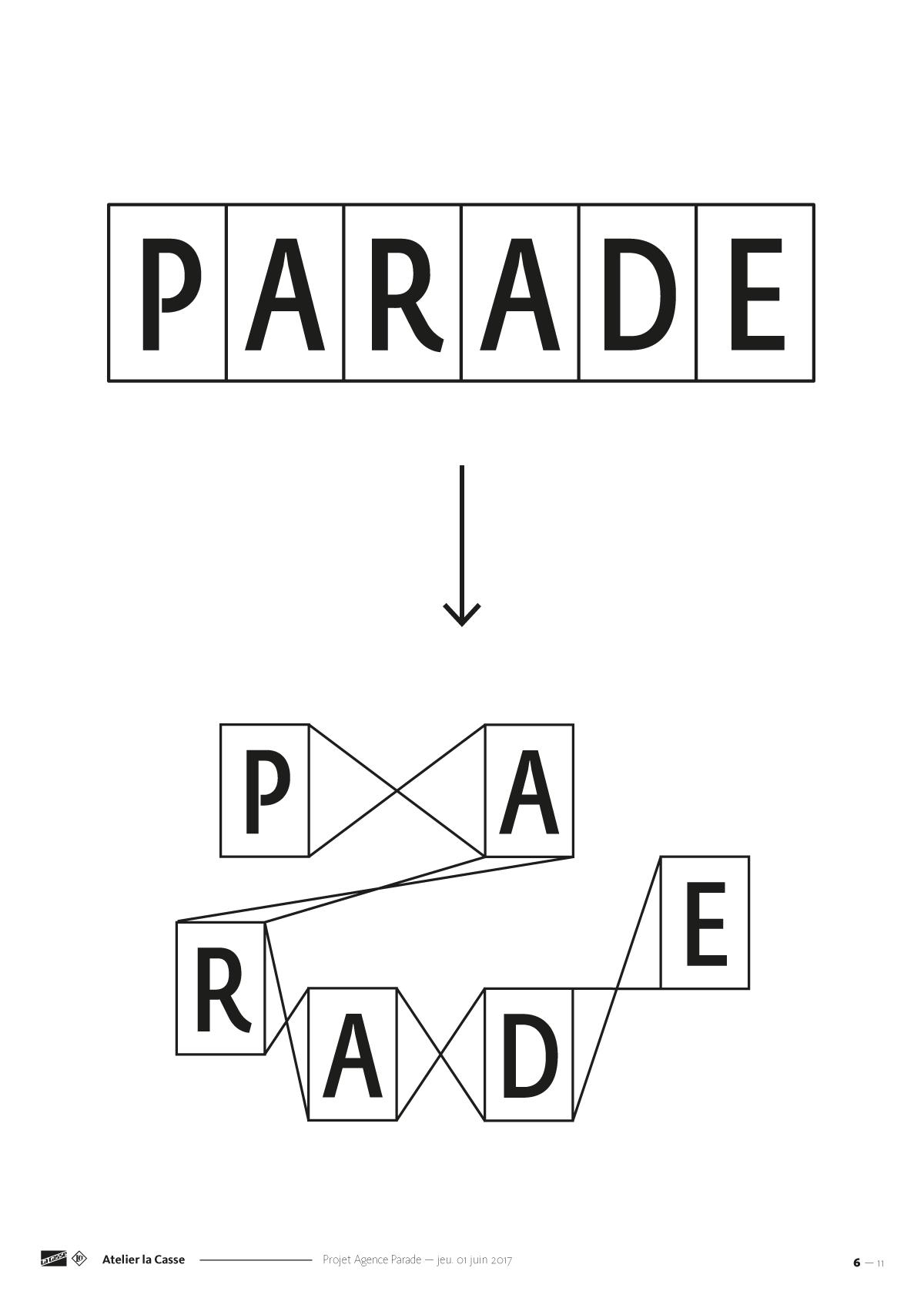 Schémas du système graphique mise en place pour l'agence Parade