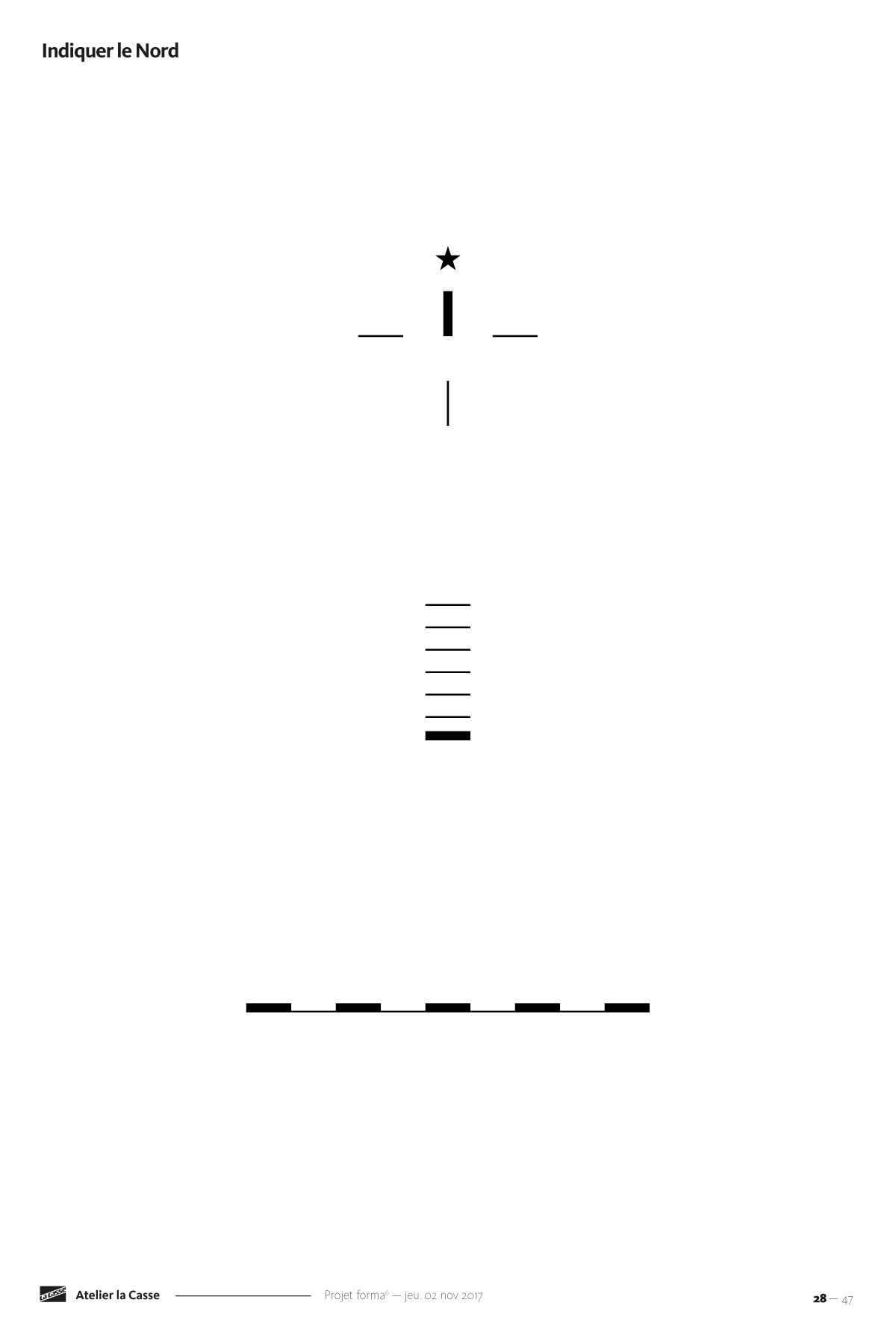 Des pictogrammes ont été spécialement désigné pour l'agence forma6
